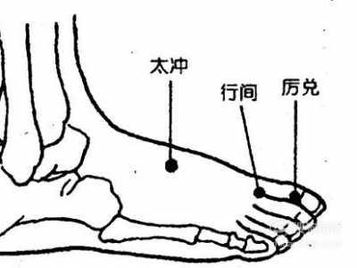高血壓按什么穴位 高血壓一定要知道的三個按摩穴位
